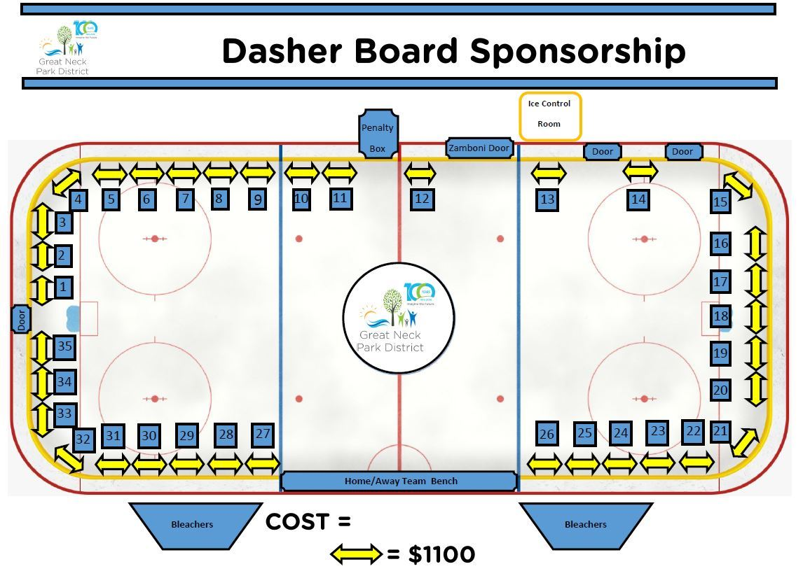Dasherboard Diagram